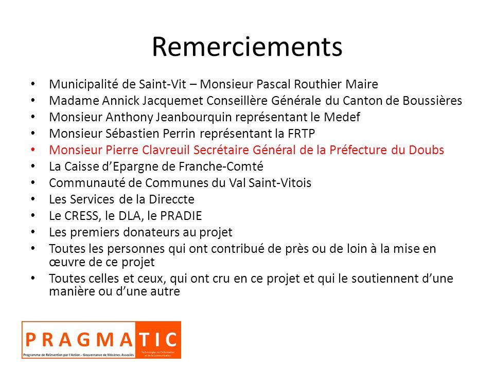 Remerciements Municipalité de Saint-Vit – Monsieur Pascal Routhier Maire. Madame Annick Jacquemet Conseillère Générale du Canton de Boussières.