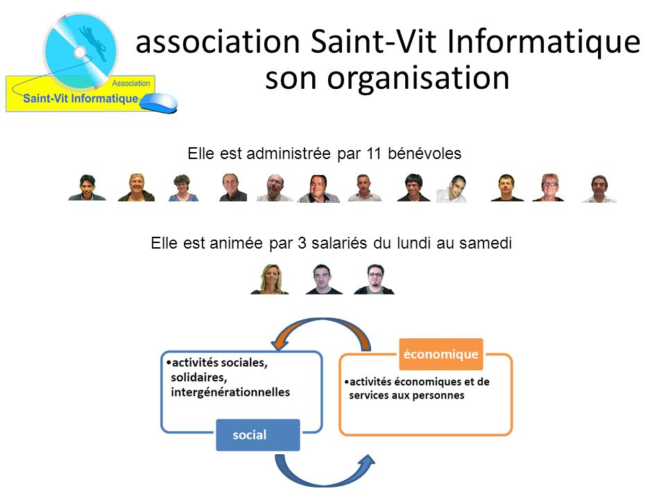 association Saint-Vit Informatique son organisation