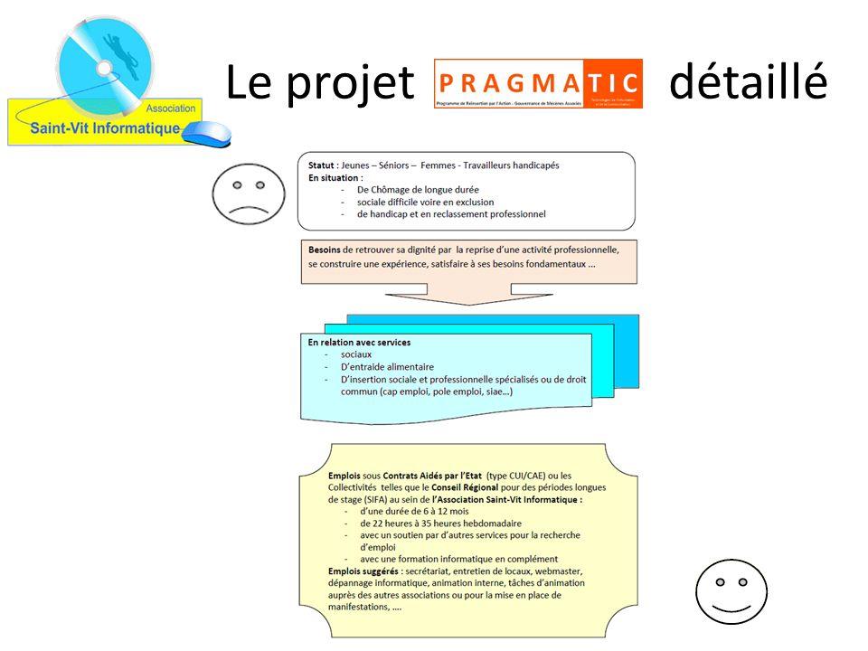 Le projet détaillé CLIC a chaque étape REDONNER LE DETAIL DE CHAQUE CADRE.