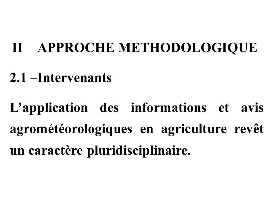 II APPROCHE METHODOLOGIQUE