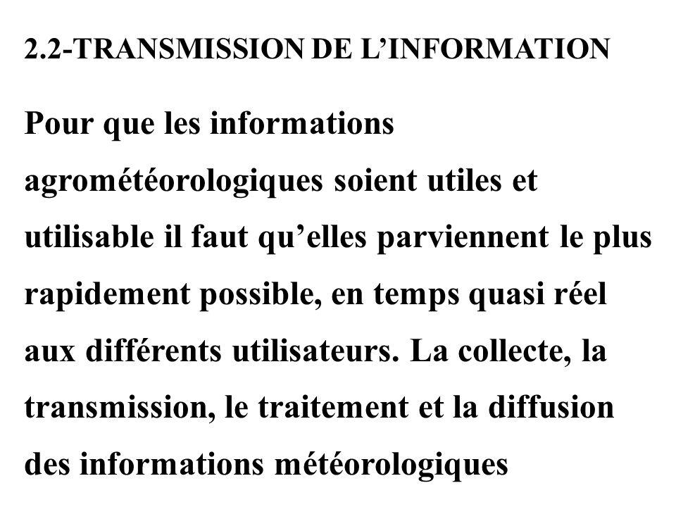 2.2-TRANSMISSION DE L'INFORMATION
