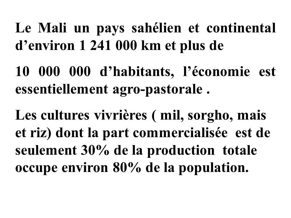 Le Mali un pays sahélien et continental d'environ 1 241 000 km et plus de
