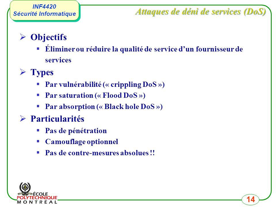 Attaques de déni de services (DoS)
