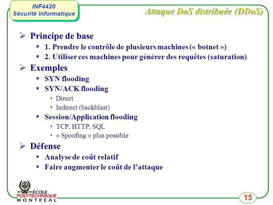 Attaque DoS distribuée (DDoS)