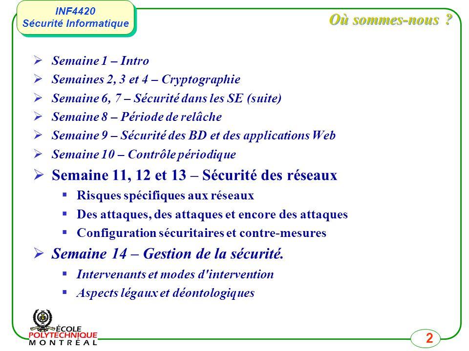 Semaine 11, 12 et 13 – Sécurité des réseaux