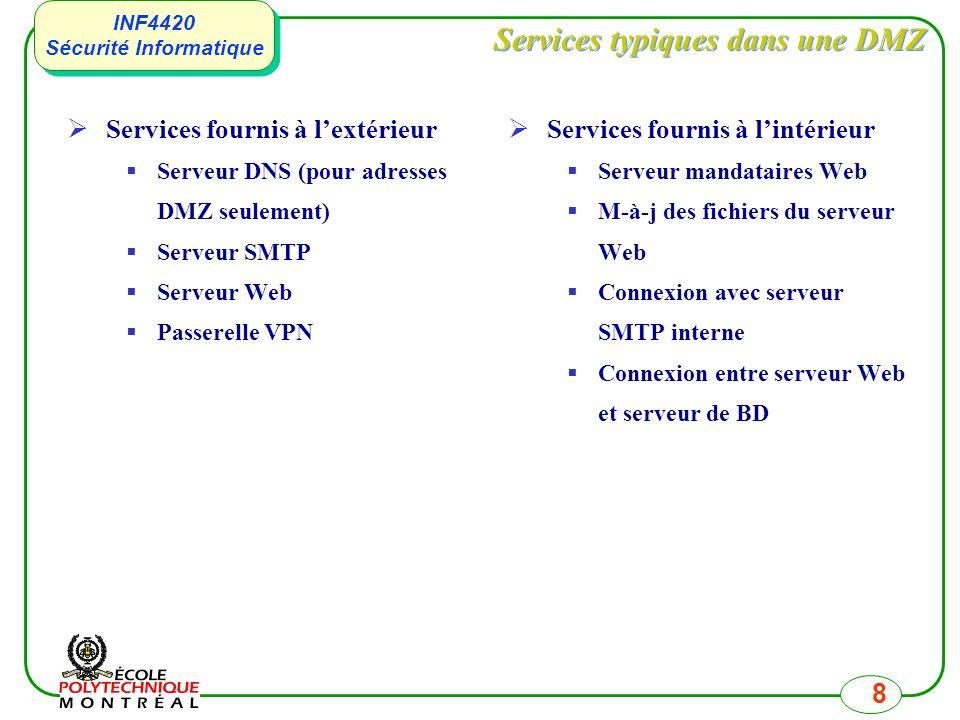 Services typiques dans une DMZ