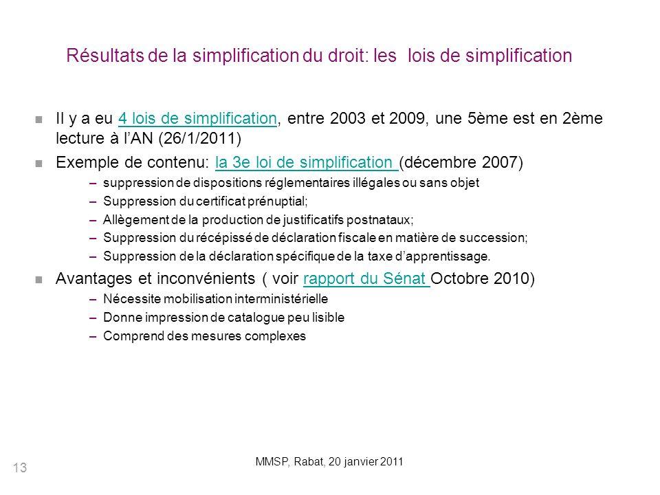 Résultats de la simplification du droit: les lois de simplification