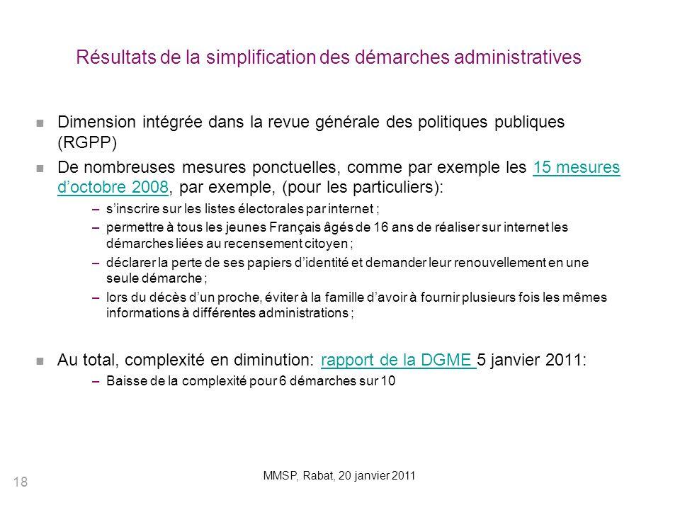 Résultats de la simplification des démarches administratives