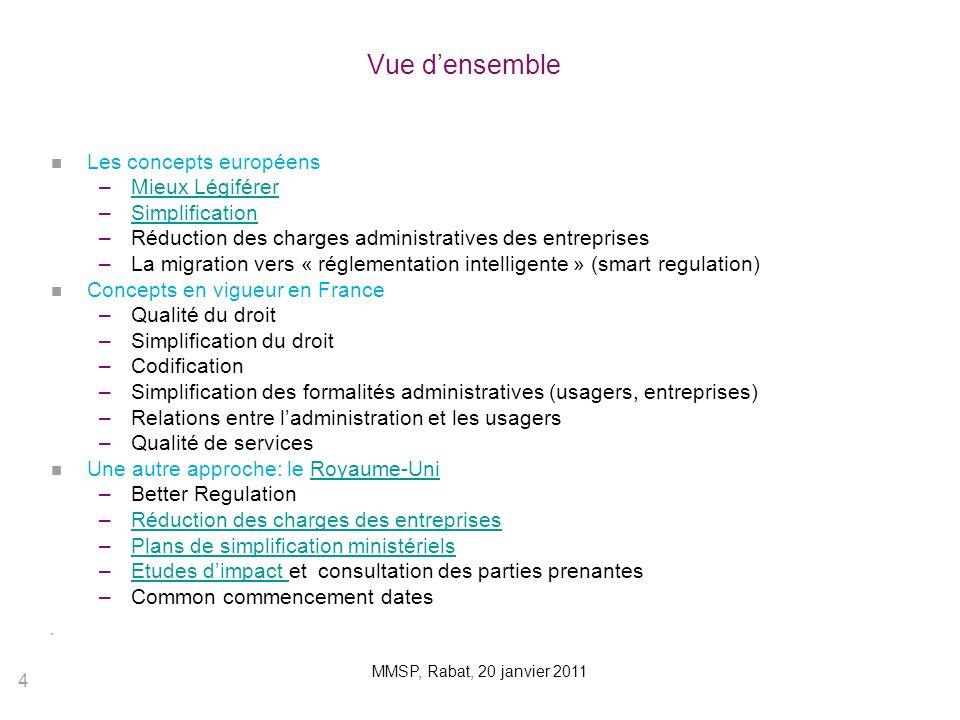 Vue d'ensemble Les concepts européens Mieux Légiférer Simplification