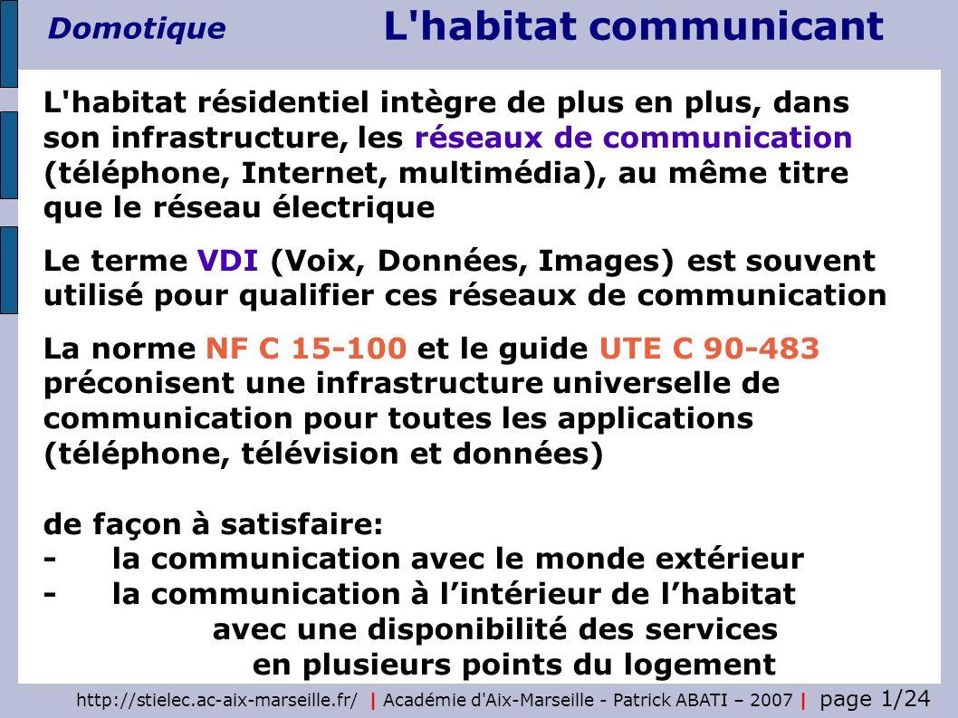 L habitat résidentiel intègre de plus en plus, dans son infrastructure, les réseaux de communication (téléphone, Internet, multimédia), au même titre que le réseau électrique