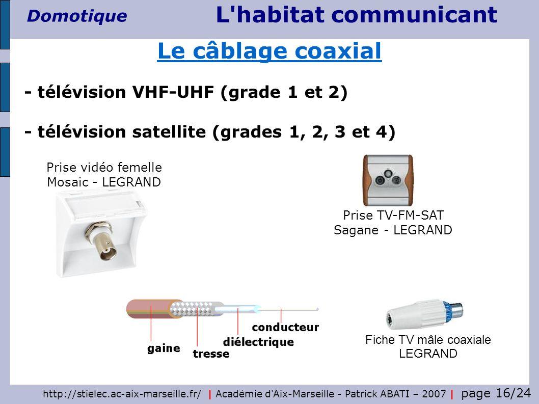 Le câblage coaxial - télévision VHF-UHF (grade 1 et 2)