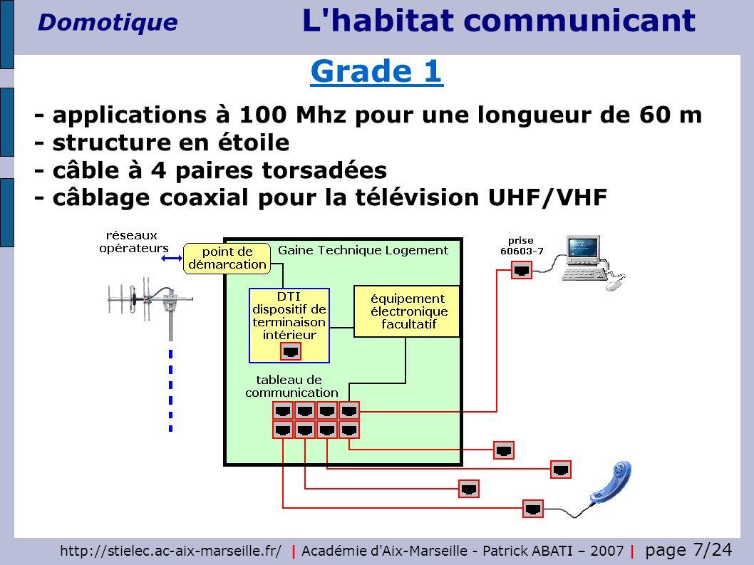 Grade 1 - applications à 100 Mhz pour une longueur de 60 m