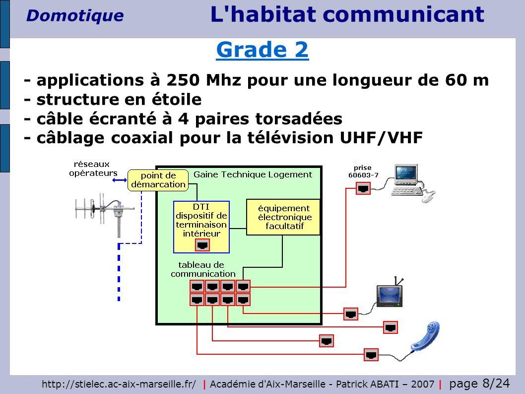 Grade 2 - applications à 250 Mhz pour une longueur de 60 m