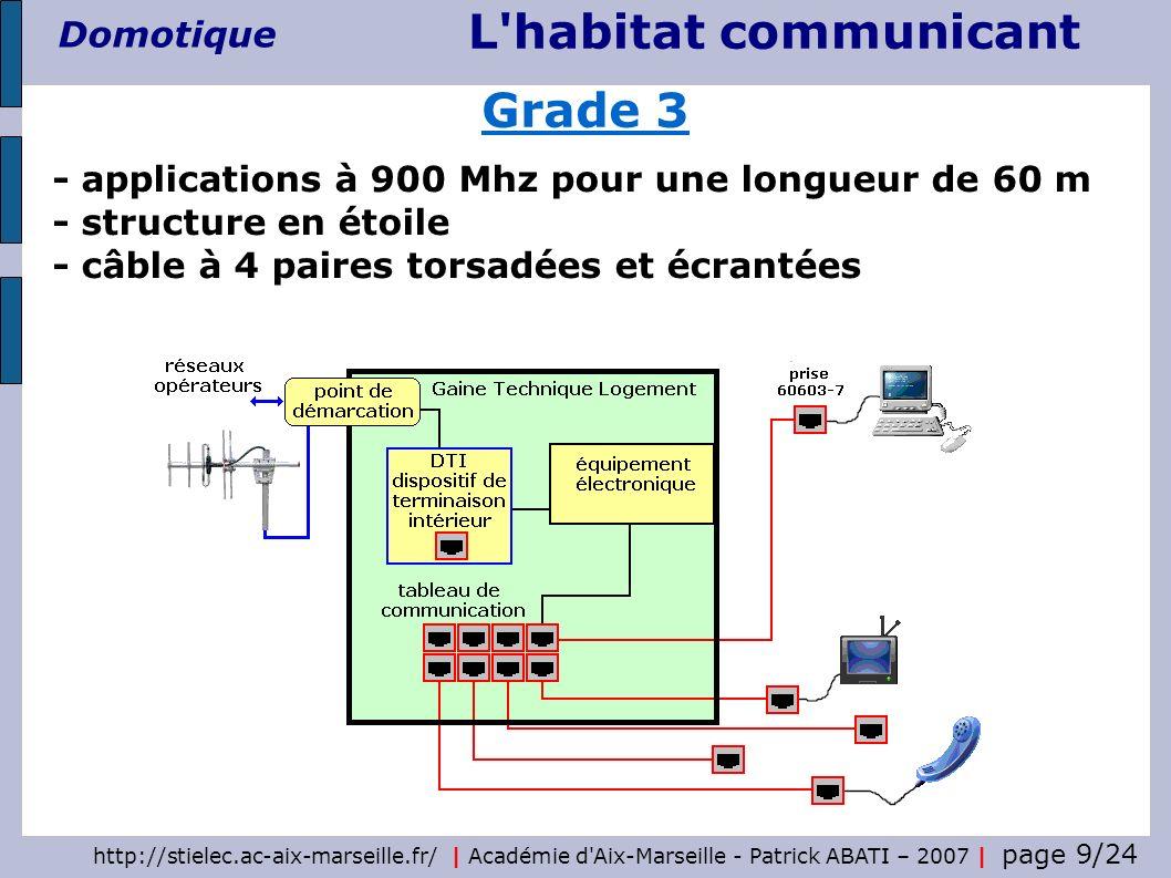 Grade 3 - applications à 900 Mhz pour une longueur de 60 m
