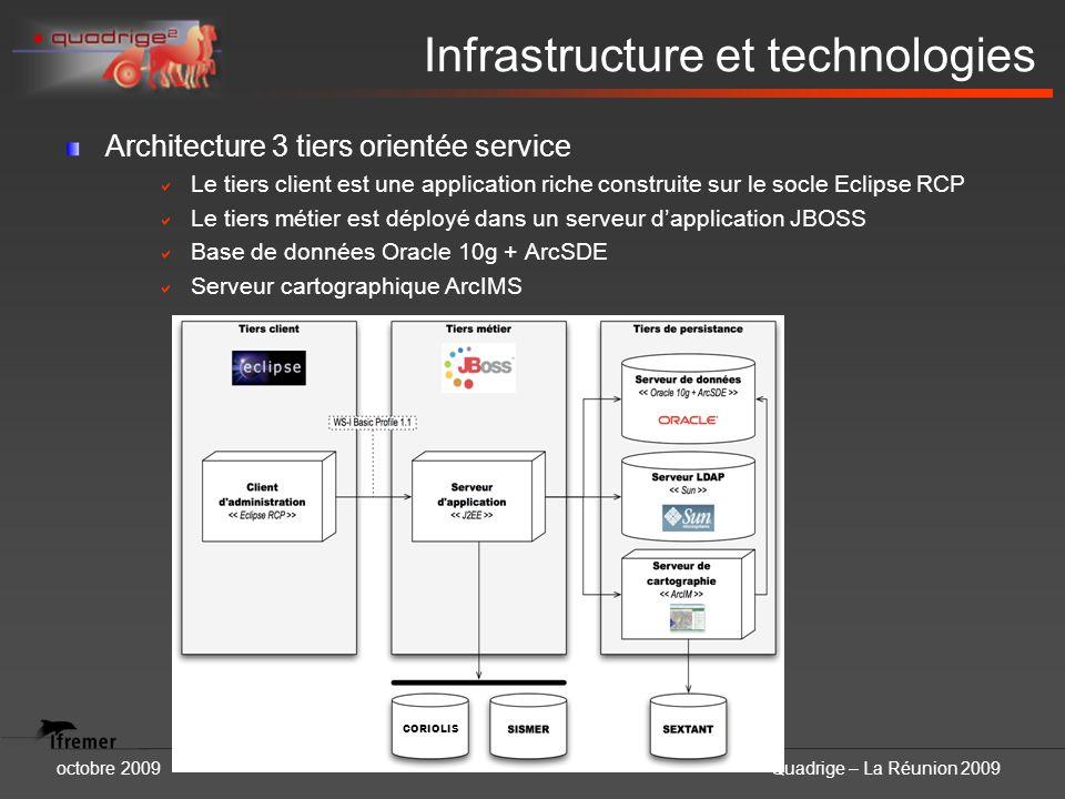 Infrastructure et technologies