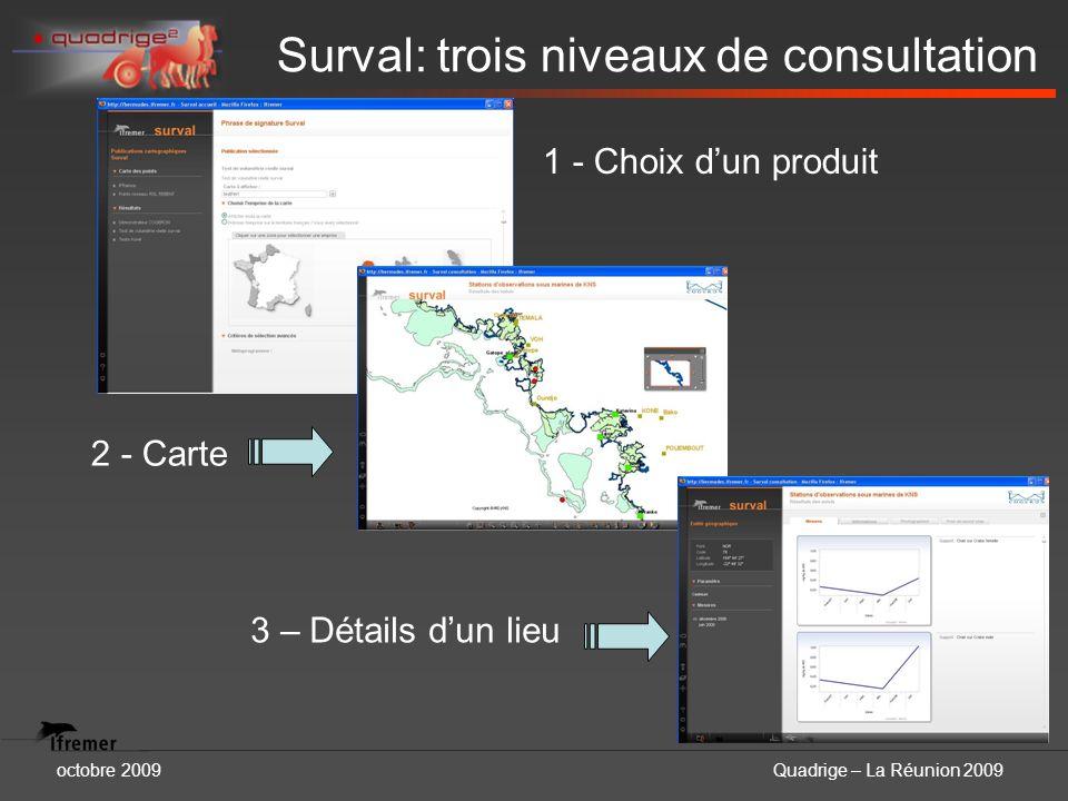 Surval: trois niveaux de consultation