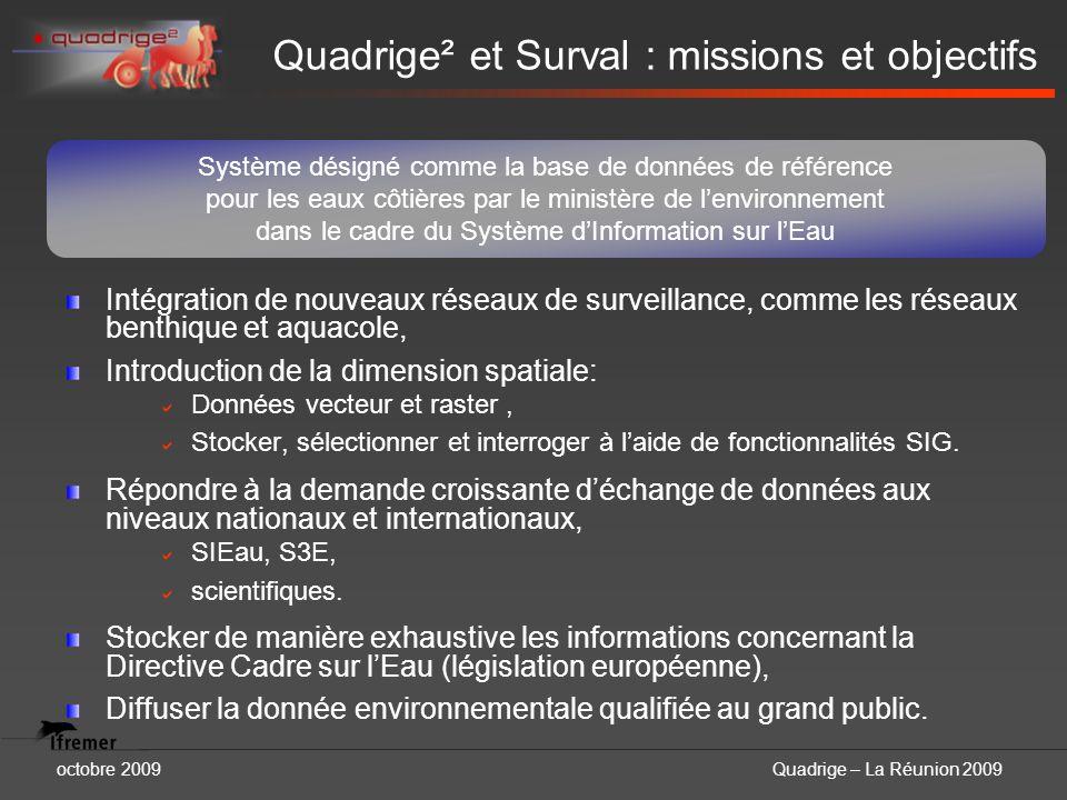 Quadrige² et Surval : missions et objectifs