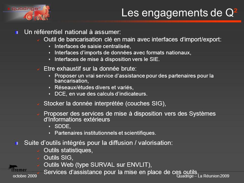 Les engagements de Q² Un référentiel national à assumer: