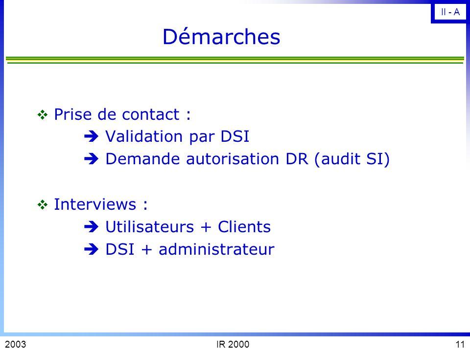 Démarches Prise de contact :  Validation par DSI