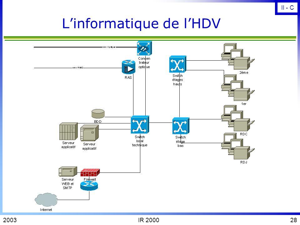 L'informatique de l'HDV