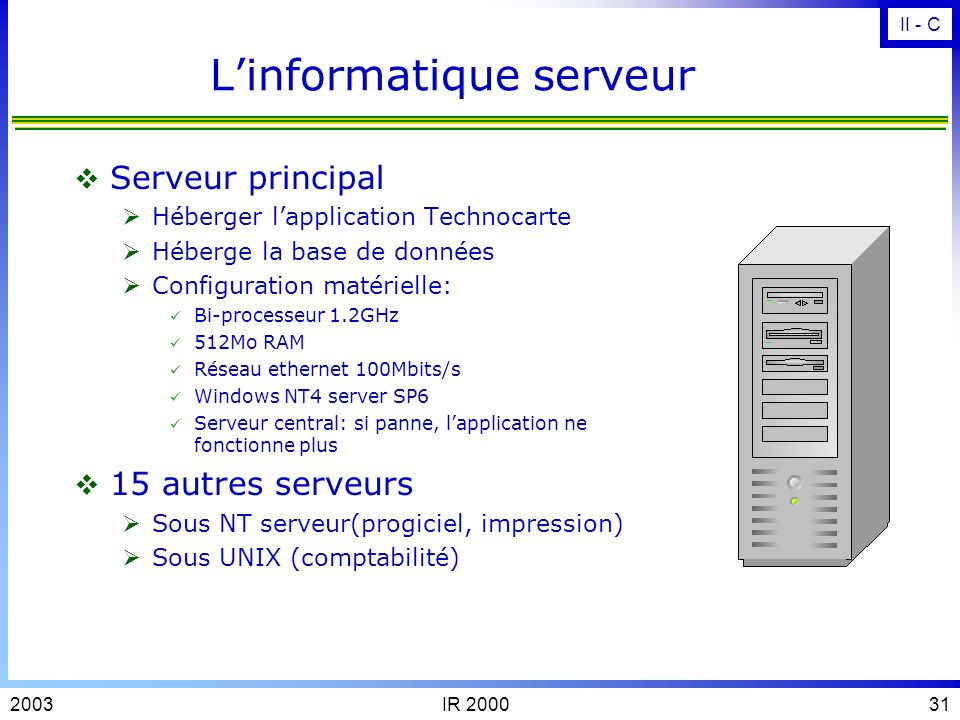 L'informatique serveur