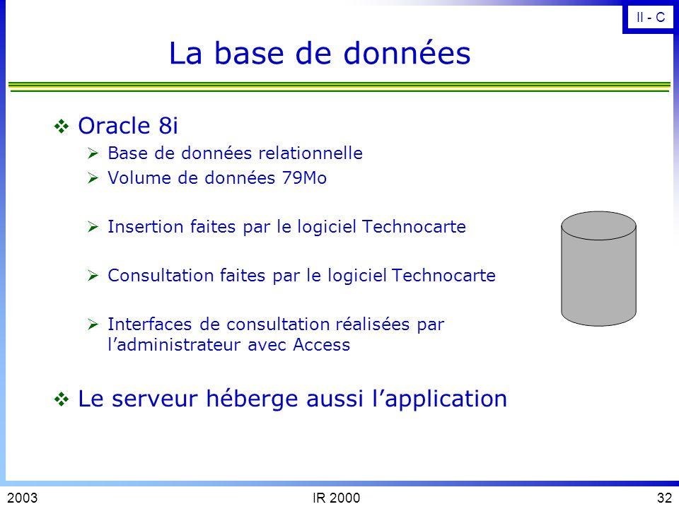La base de données Oracle 8i Le serveur héberge aussi l'application