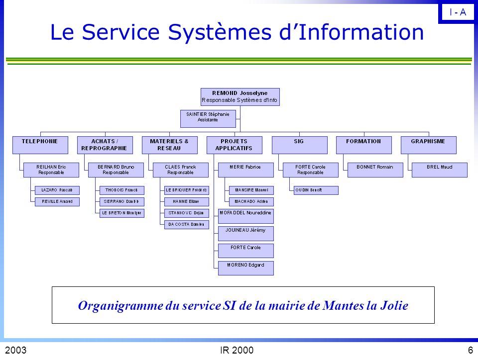 Le Service Systèmes d'Information