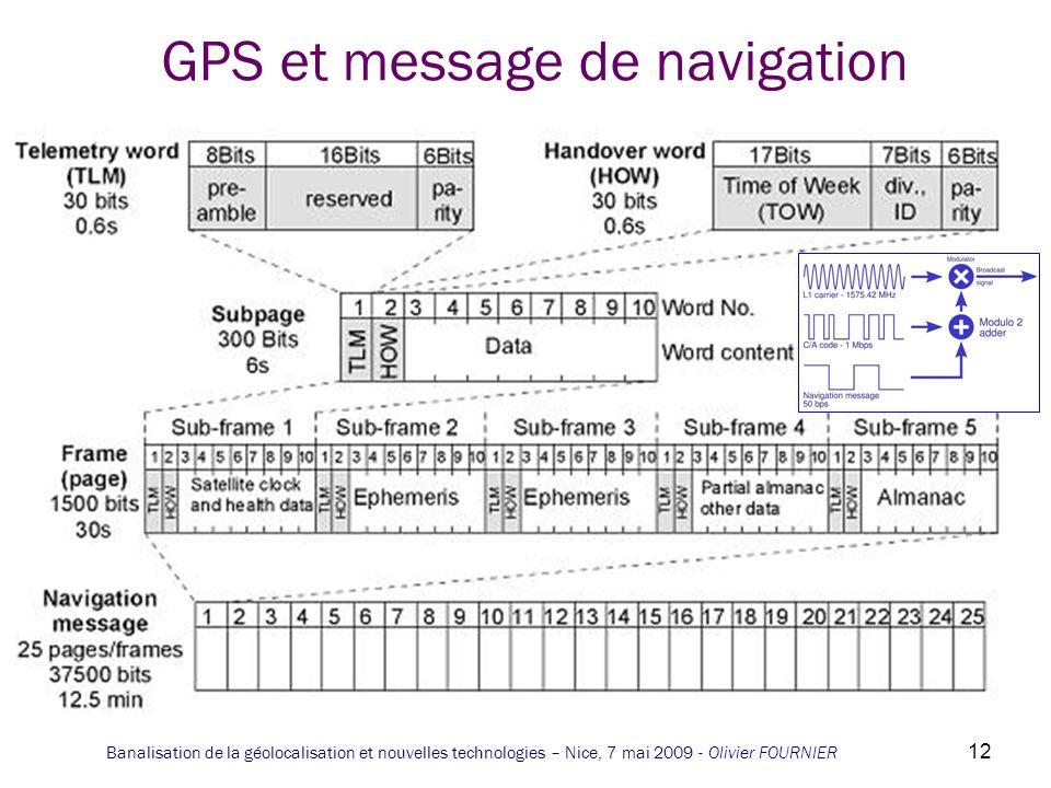 GPS et message de navigation