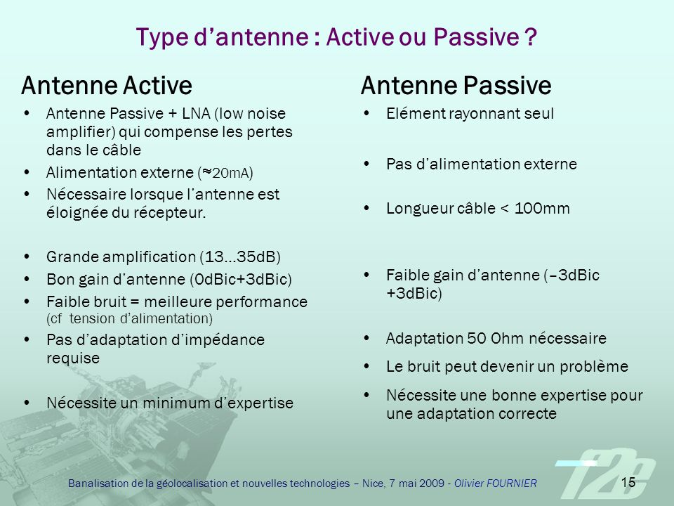 Type d'antenne : Active ou Passive