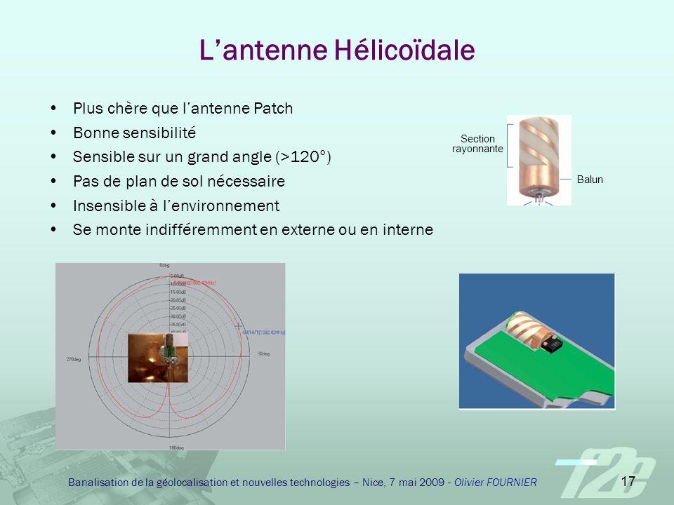 L'antenne Hélicoïdale