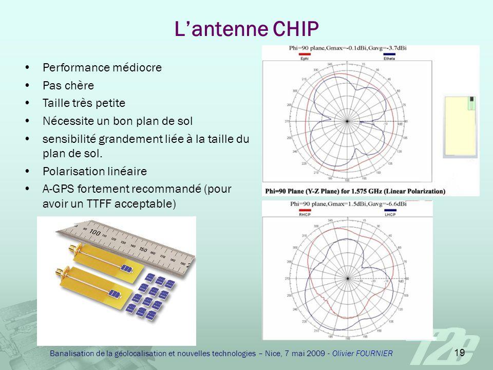 L'antenne CHIP Performance médiocre Pas chère Taille très petite