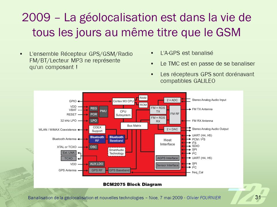 2009 – La géolocalisation est dans la vie de tous les jours au même titre que le GSM