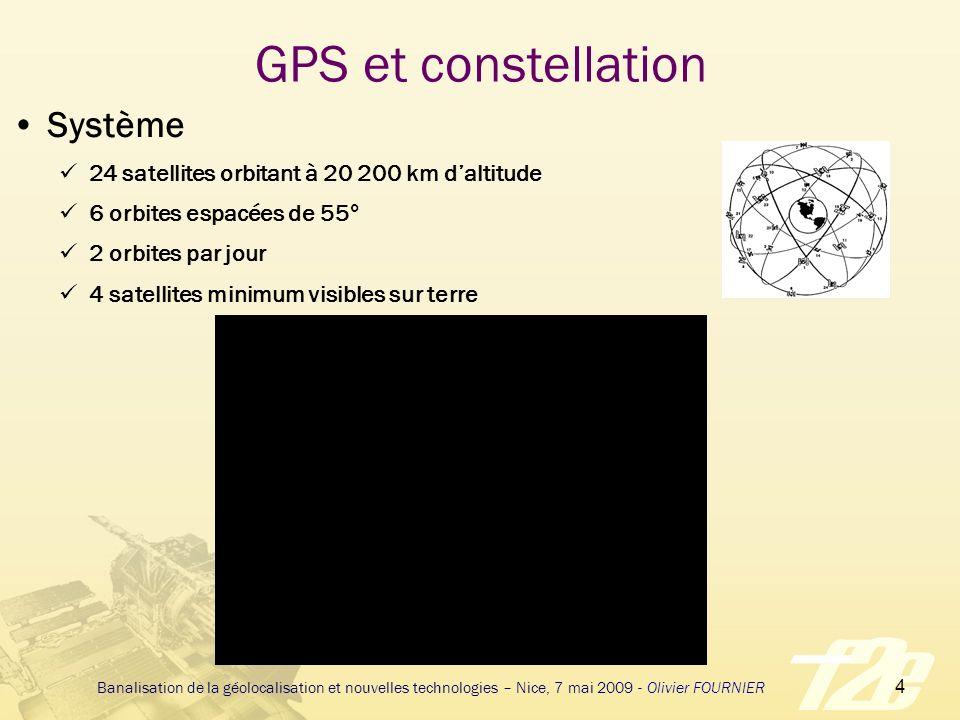 GPS et constellation Système