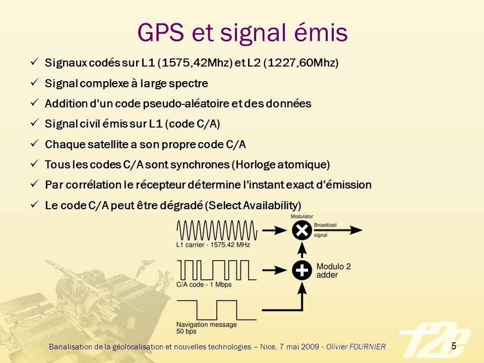 GPS et signal émis Signaux codés sur L1 (1575,42Mhz) et L2 (1227,60Mhz) Signal complexe à large spectre.