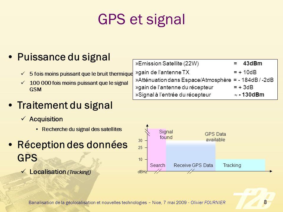 GPS et signal Puissance du signal Traitement du signal
