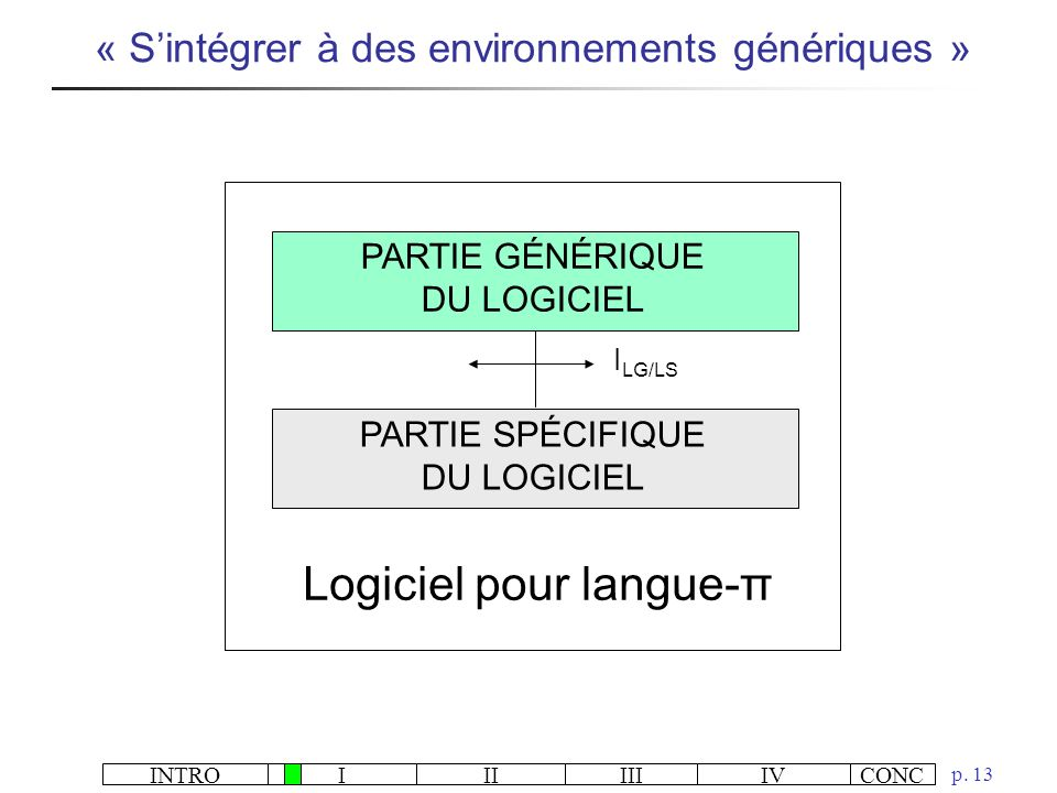 Logiciel pour langue-π