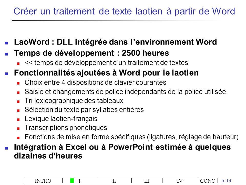 Créer un traitement de texte laotien à partir de Word
