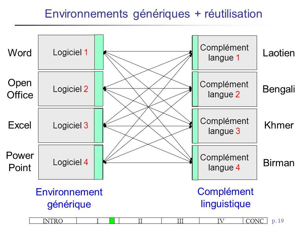 Environnements génériques + réutilisation