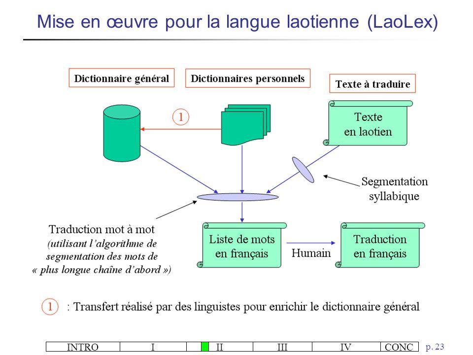 Mise en œuvre pour la langue laotienne (LaoLex)