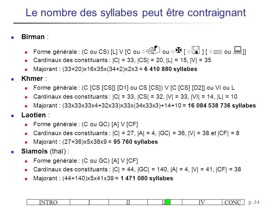 Le nombre des syllabes peut être contraignant