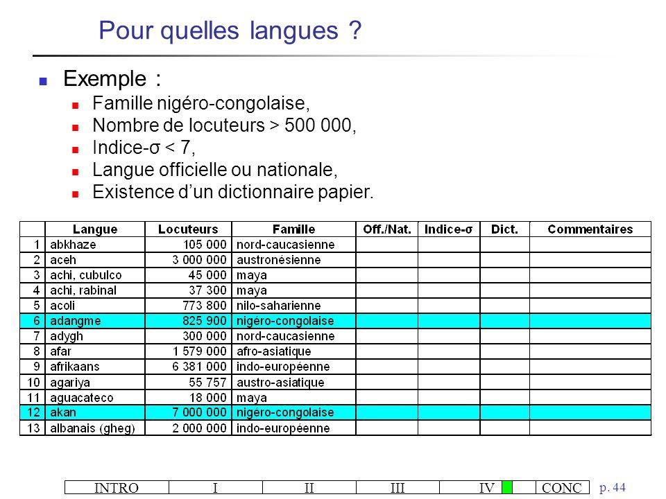 Pour quelles langues Exemple : Famille nigéro-congolaise,