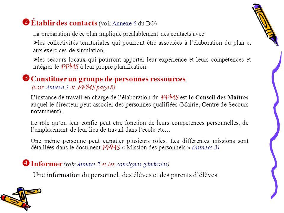 Établir des contacts (voir Annexe 6 du BO)