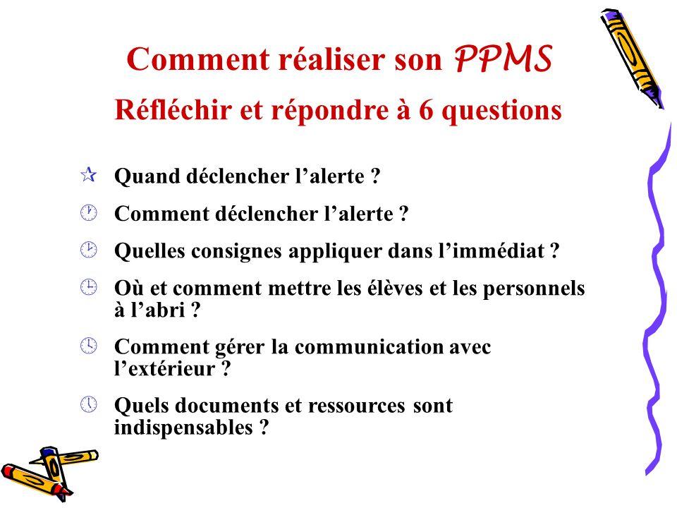Comment réaliser son PPMS Réfléchir et répondre à 6 questions
