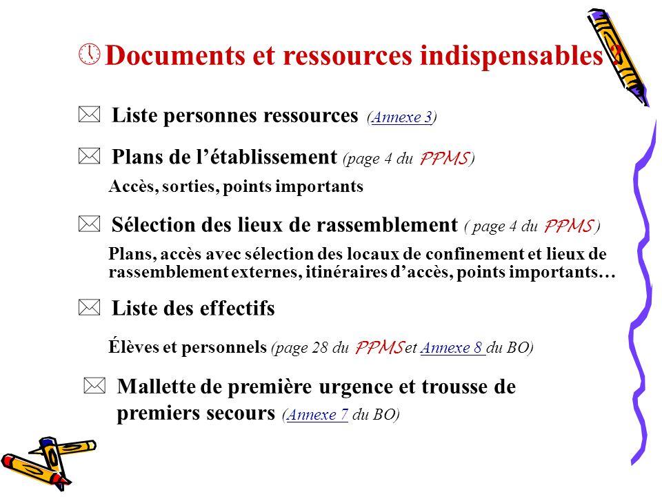 Documents et ressources indispensables