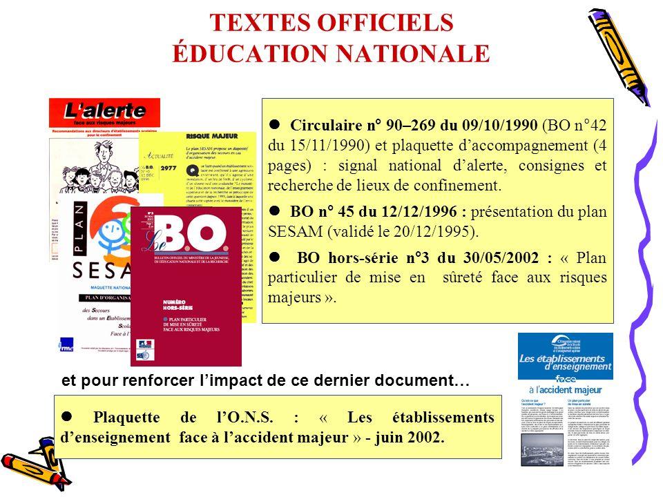 TEXTES OFFICIELS ÉDUCATION NATIONALE