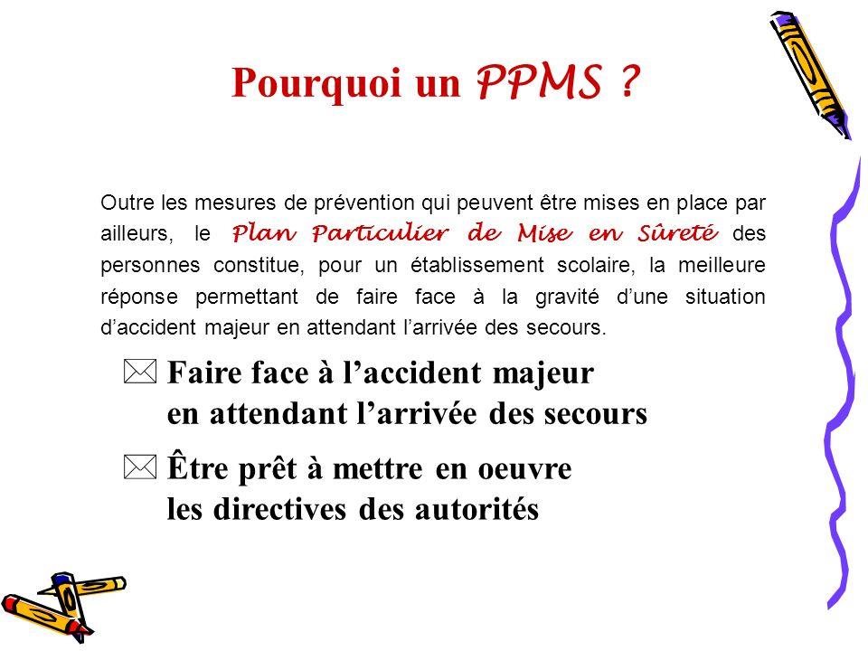 Pourquoi un PPMS Faire face à l'accident majeur