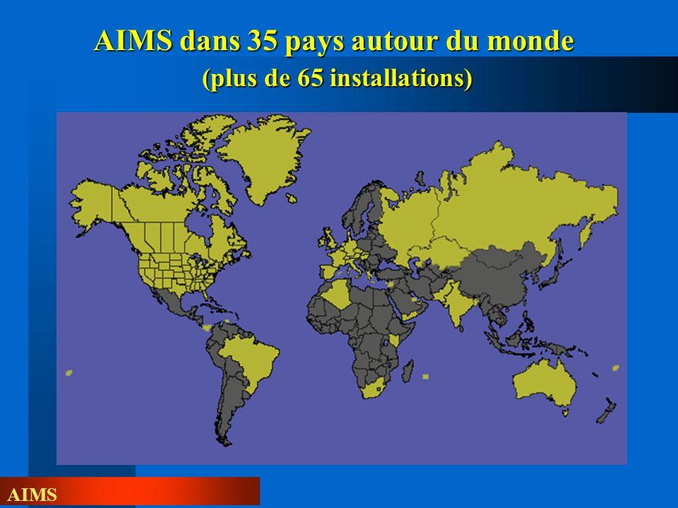 AIMS dans 35 pays autour du monde (plus de 65 installations)