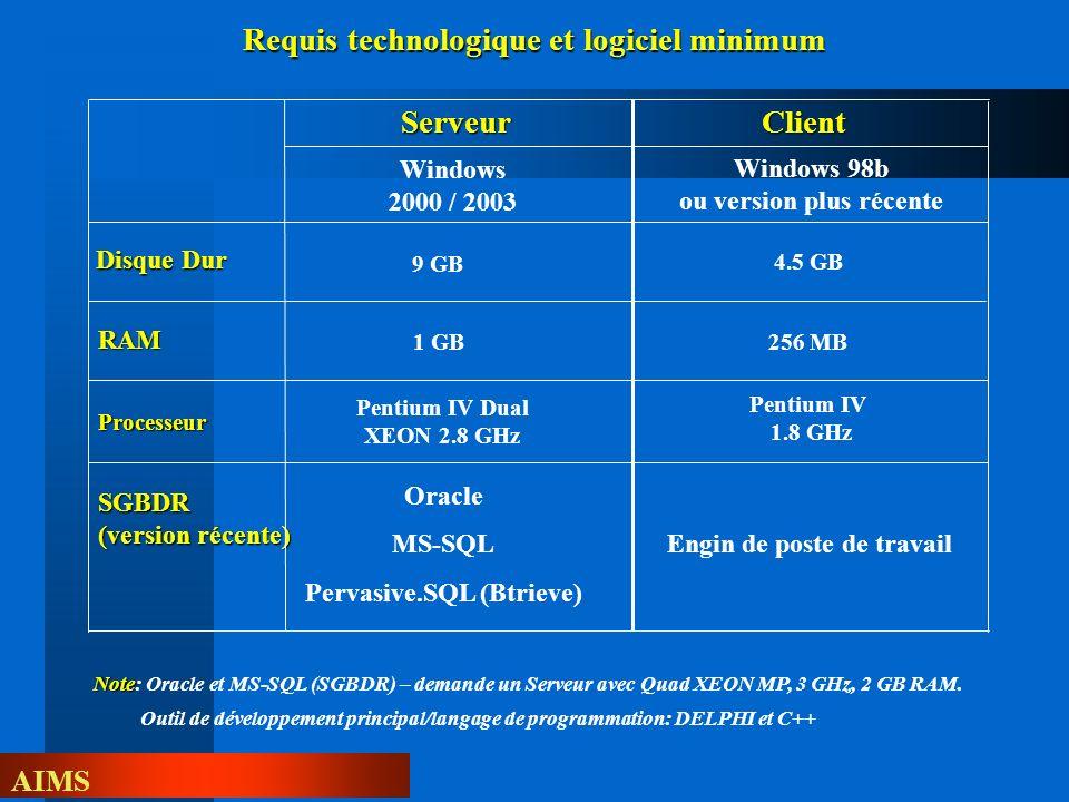 Requis technologique et logiciel minimum