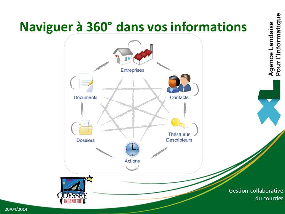 Naviguer à 360° dans vos informations