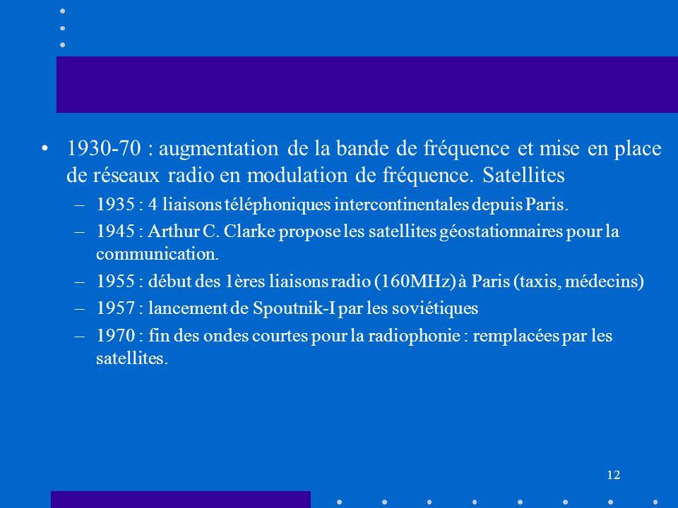 mars 17 II-Un peu d'histoire. 1873-1895 : découverte, expérimentation des ondes EM. 1873 : l 'anglais JC Maxwell prédit l 'existence des ondes EM.